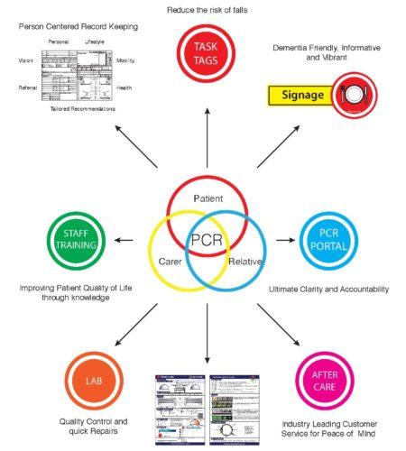 PCR ETHOS2018white